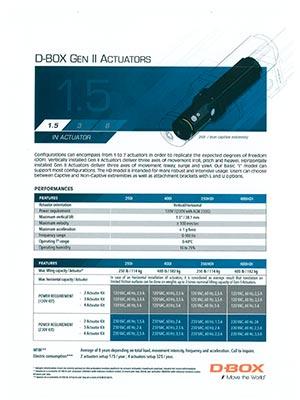 D-Box Gen II 1,5 Technische Daten
